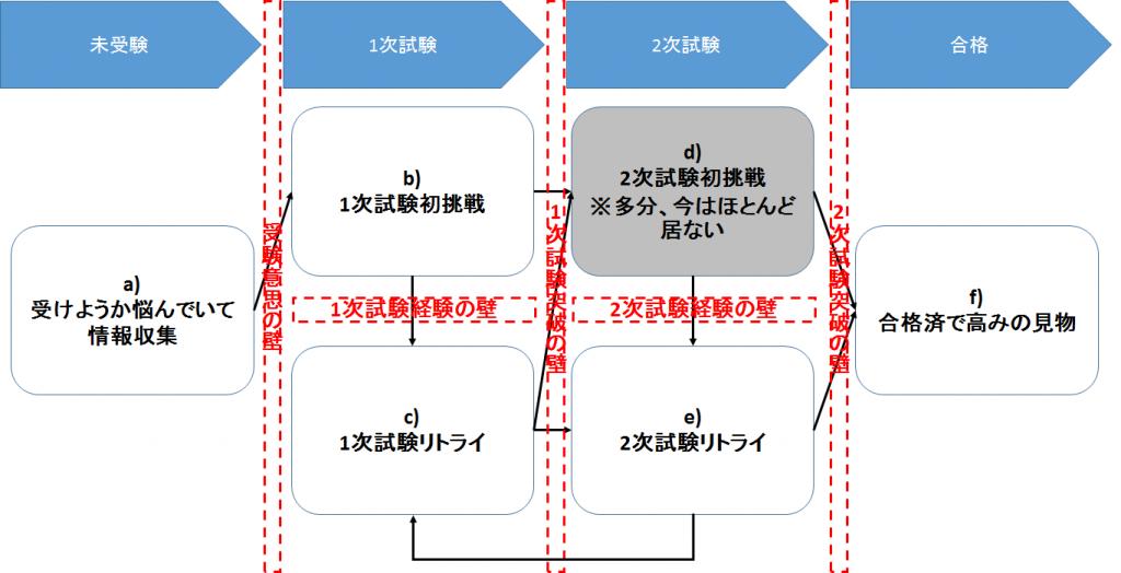 図0_201603時点