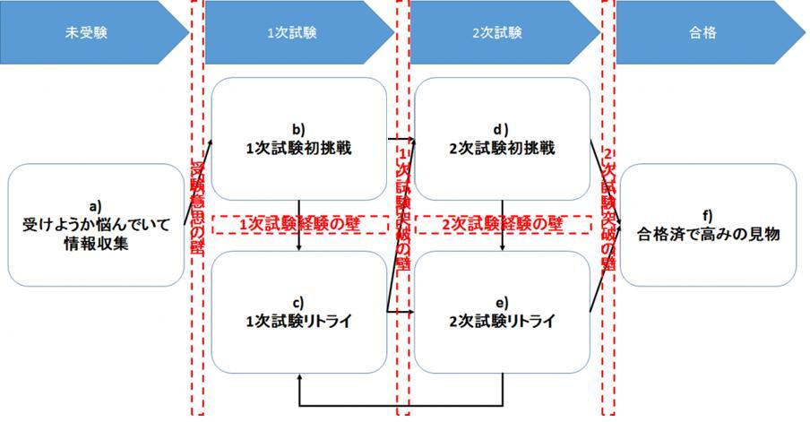 図表0_new