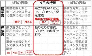 タキメンアンケート結果8-10月の計画