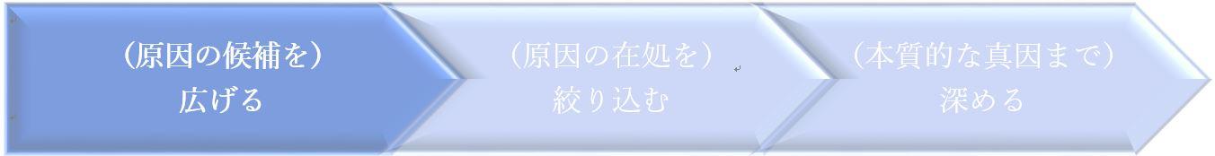 22_konmeihetoizanau_flow_2