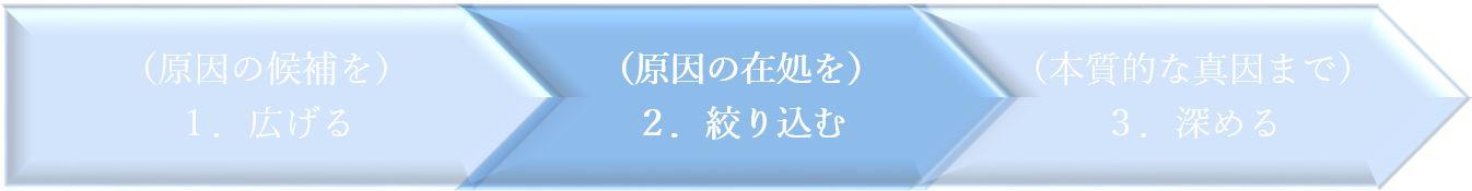 23_konmeihetoizanau_flow